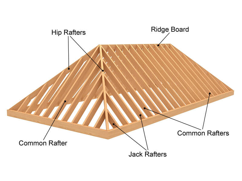 carpentry surrey guildford hip roof roofing